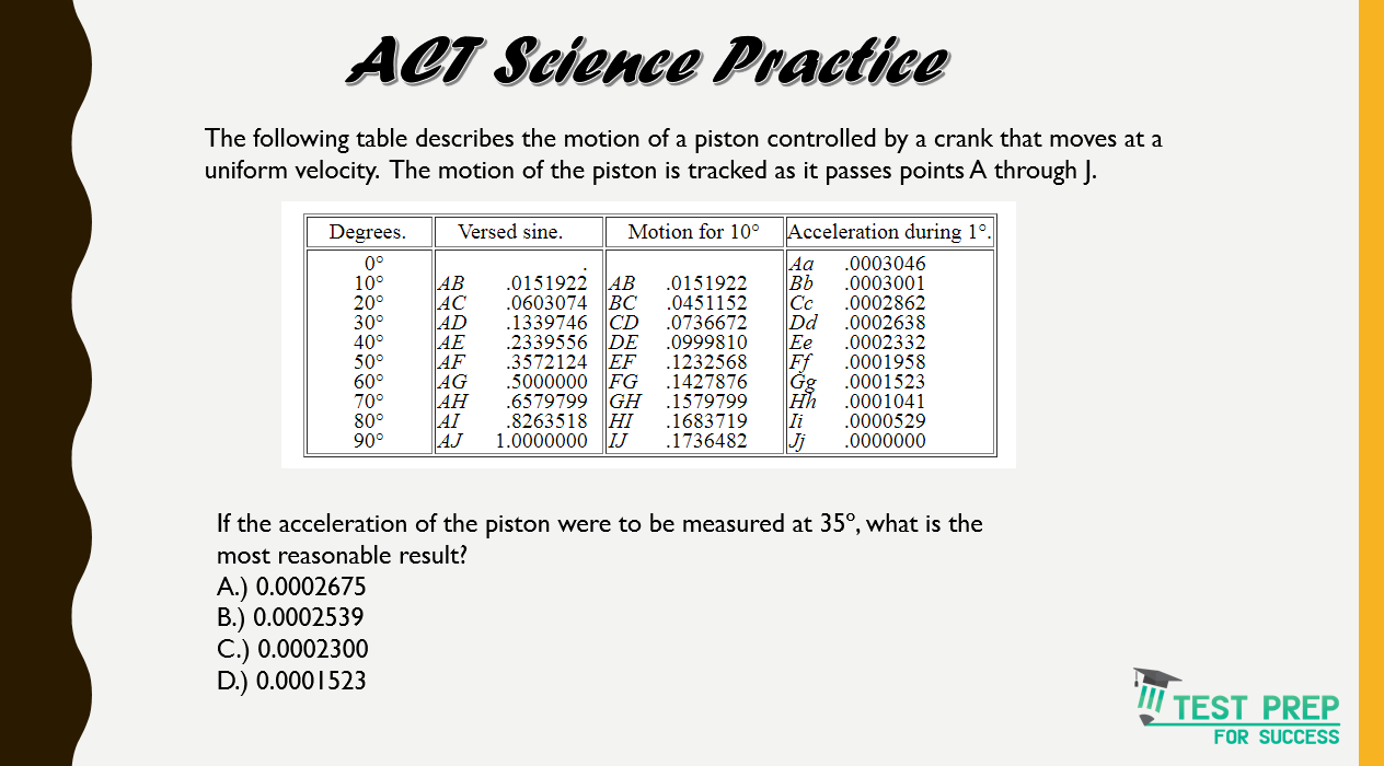 45++ Act science practice worksheets Ideas In This Year