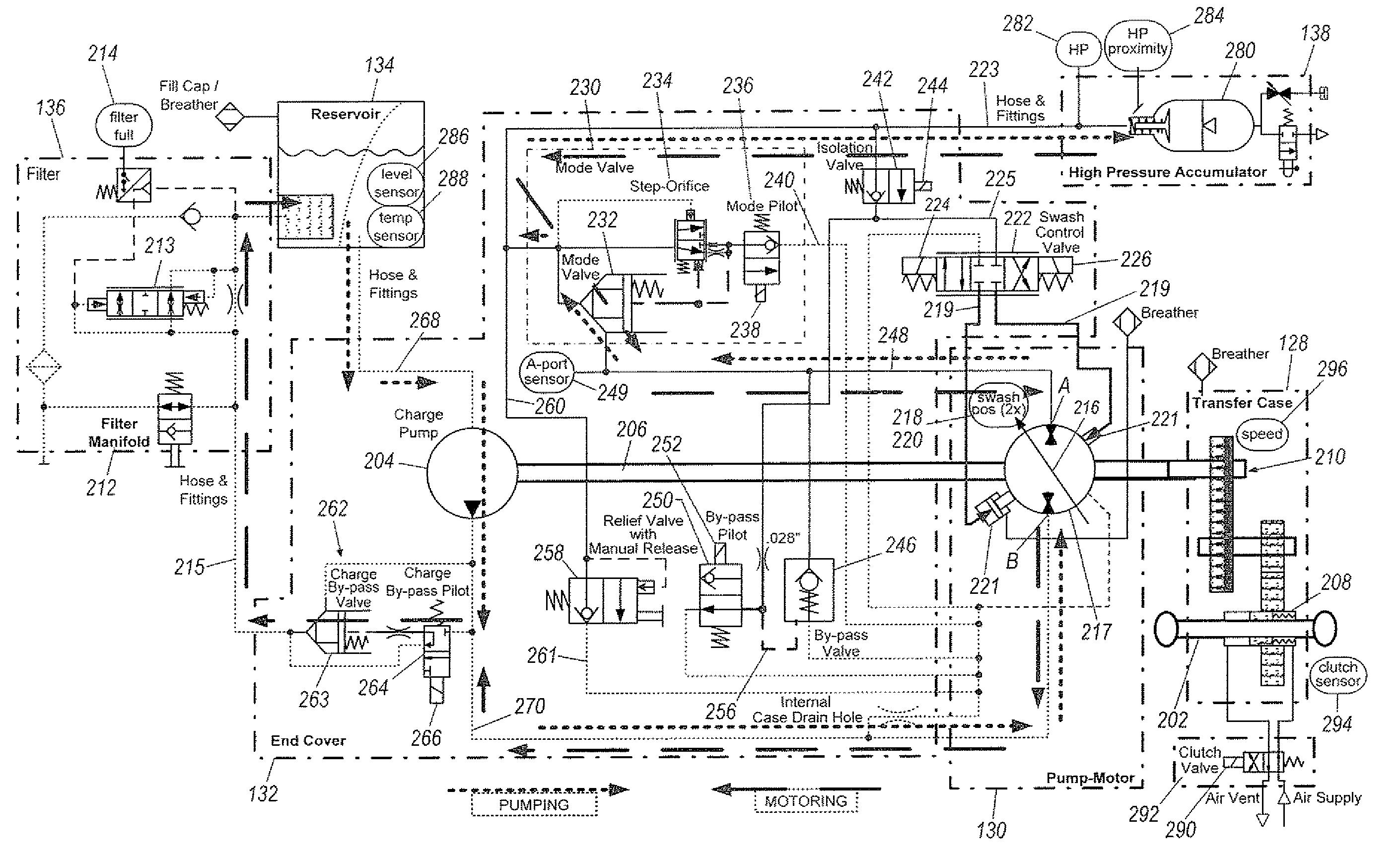 Pin By John Houston On Wiring Diagram Sample