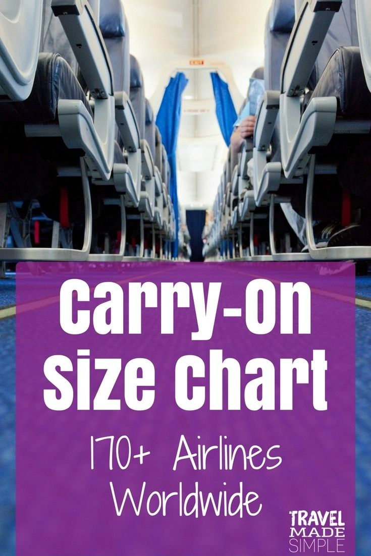Carry On Luggage Size Chart 170 Airlines In 2019