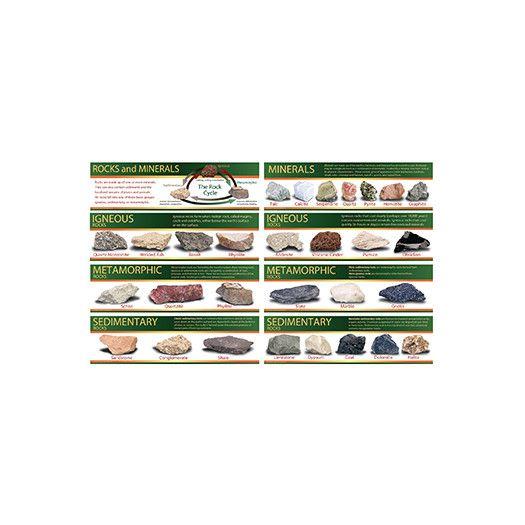 Identifying Rocks and Minerals Chart   Wayfair