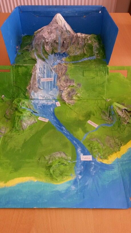 River Model Geography Activities Landform Projects Geography