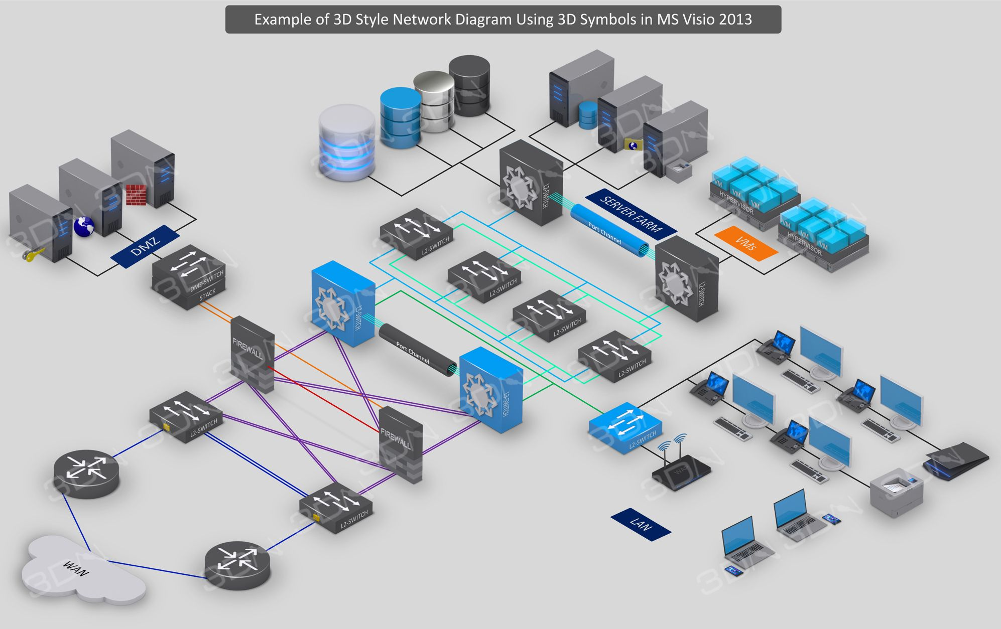 Pin By 3d Networking On 3d Network Diagram With 3d Network Symbols
