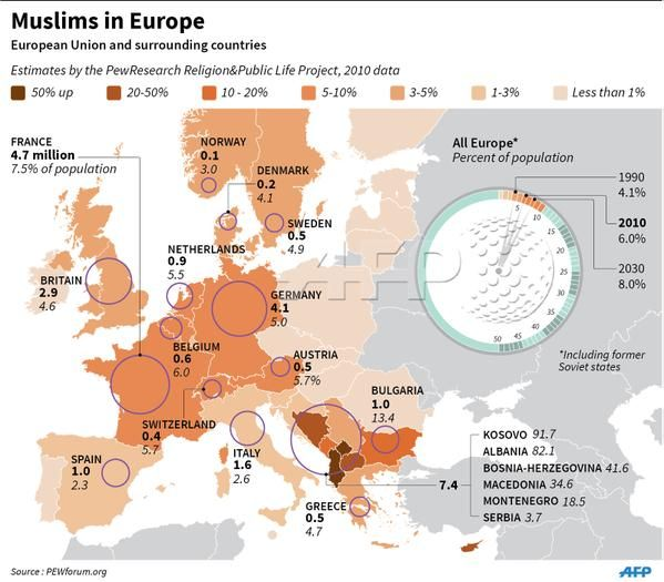 Muslim In Europe Map.Infographic Muslims In Europe Maps Geografy Infografics Language
