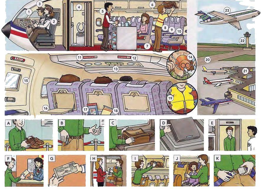 Английский в картинках аэропорт