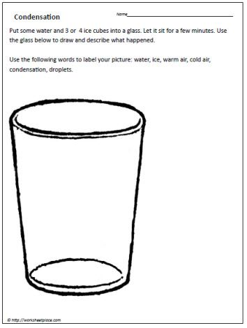 Condensation Experiment Teaching Stuff Pinterest Worksheets