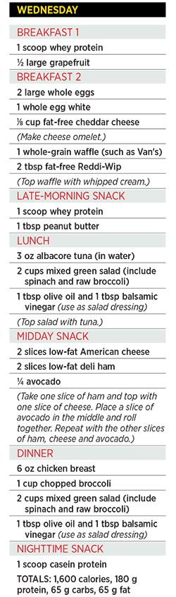 Dr phil diet meal plan image 6