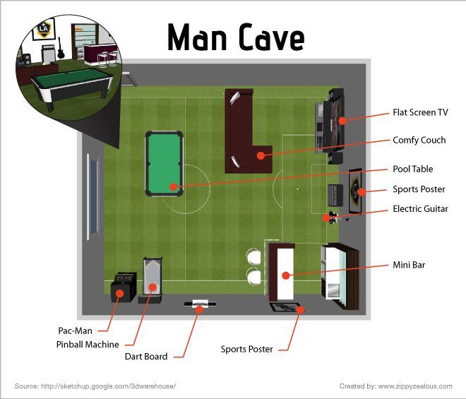 How To Make Gag Gifts With Condoms Man Cave Floor Plans Man Cave Shed Plans Man Cave Must Haves