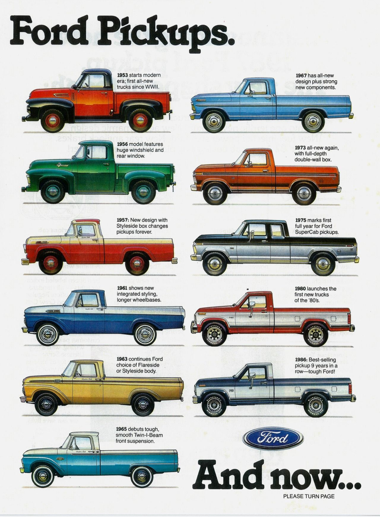70 Years Of Ford Pickups Greybullgear Ford Pickup Ford Trucks