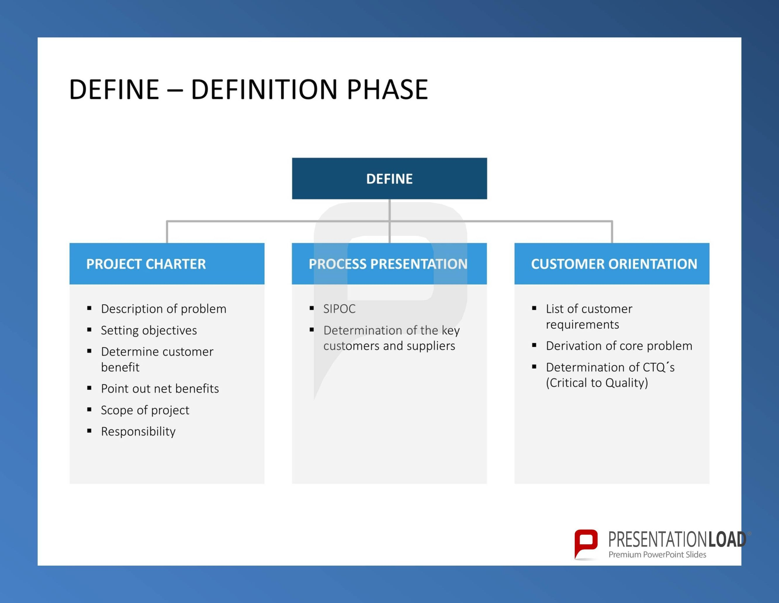 Definition phase define 1 project charter description for Define template in powerpoint