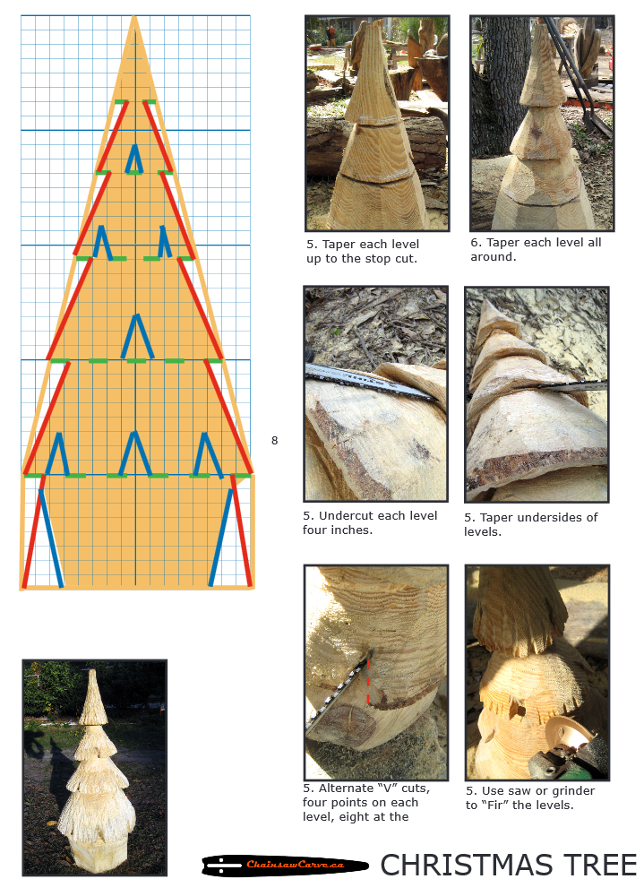 Chainsaw carving patterns free christmas tree of https