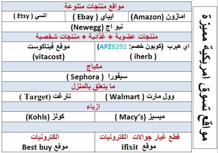 مواقع تسوق امريكية مميزة تسوق مواقع تسوق Shopping Sites Sephora Vitacost