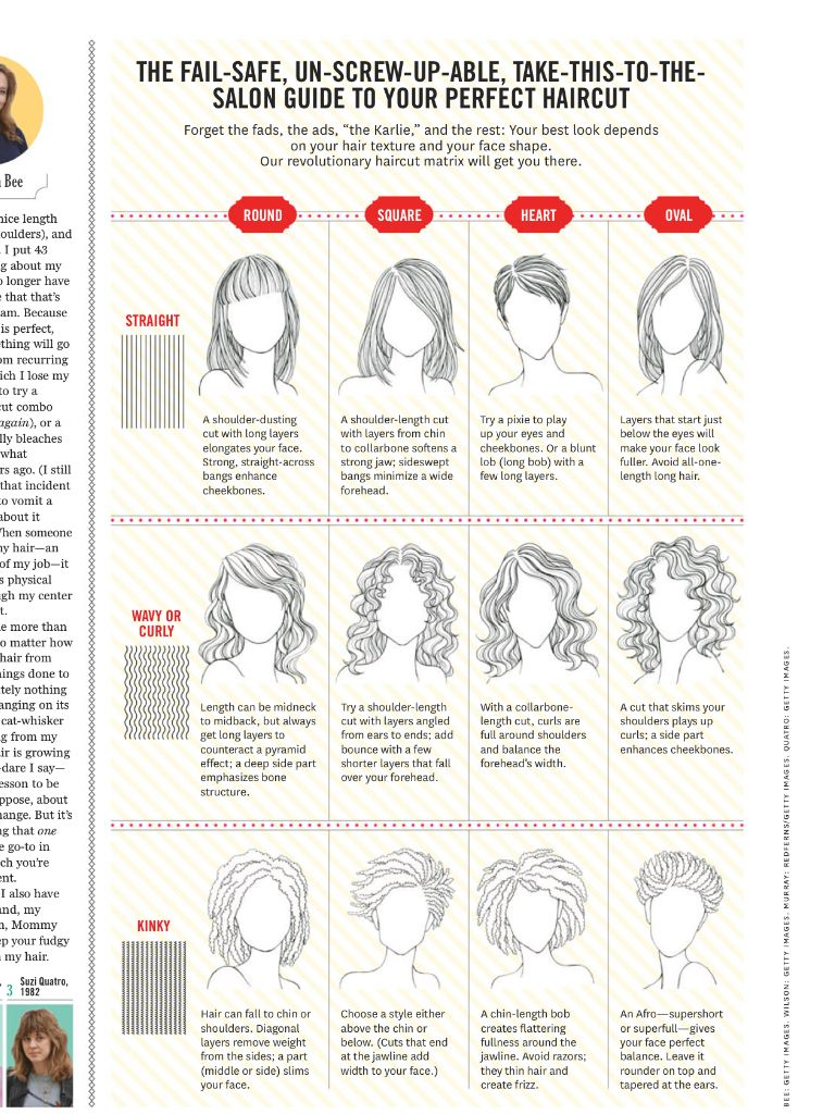 Haircuts for hair types and face shapes hair cuts pinterest