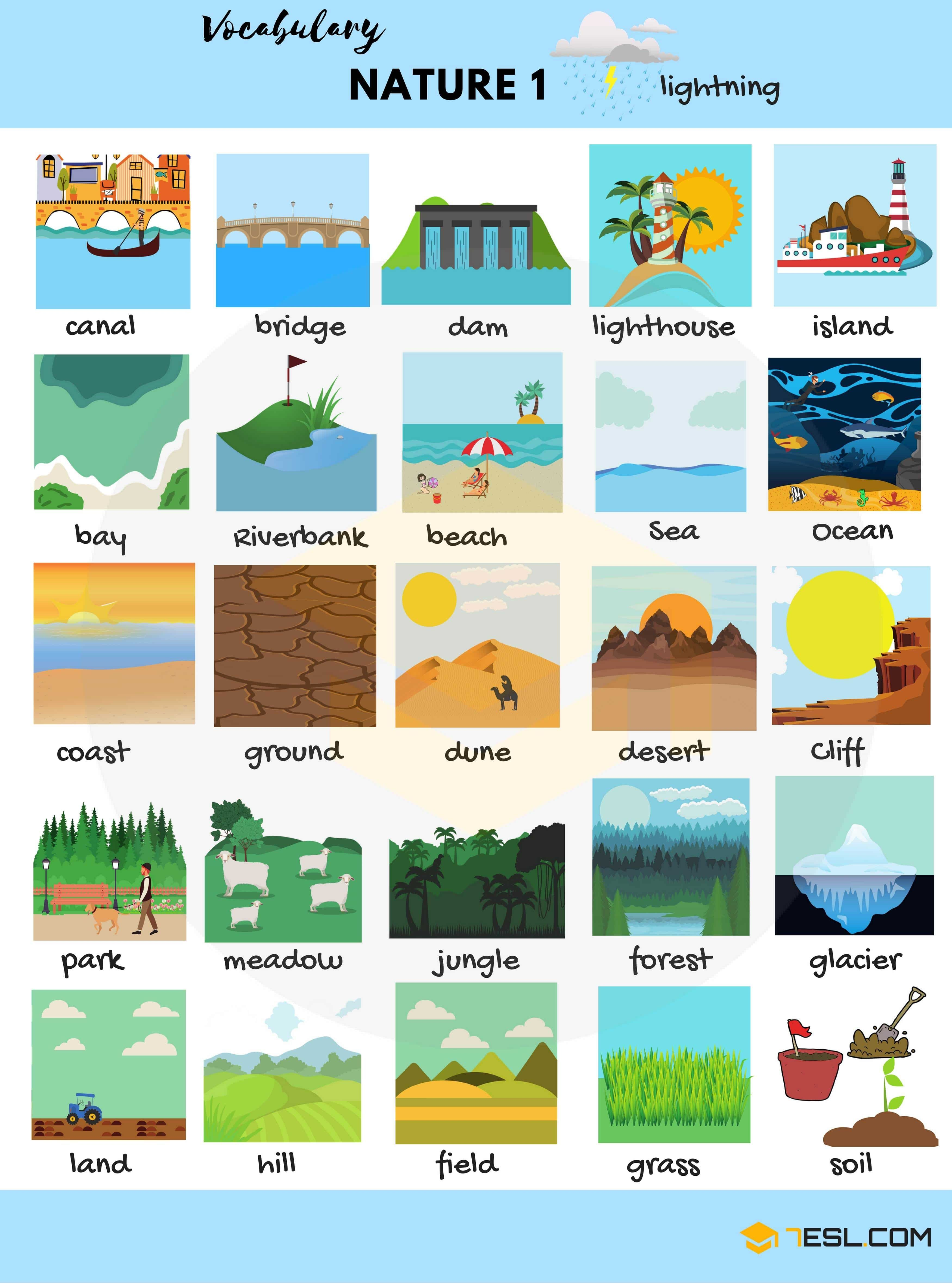 Nature Words Useful Nature Vocabulary In English