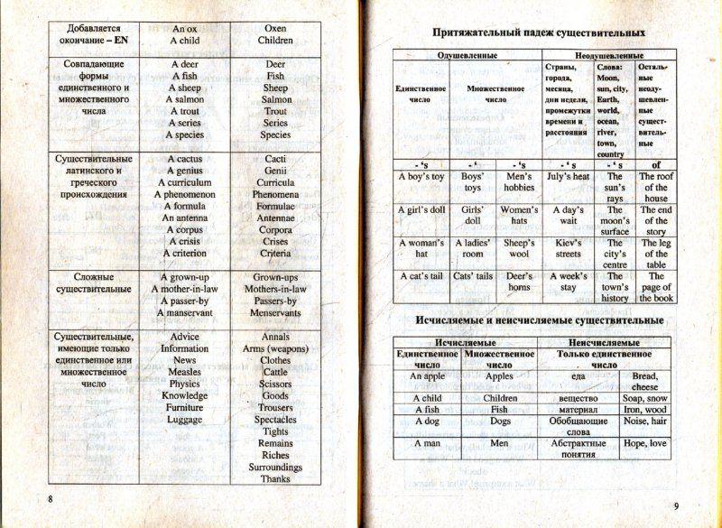 Скачать английский в таблицах и схемах