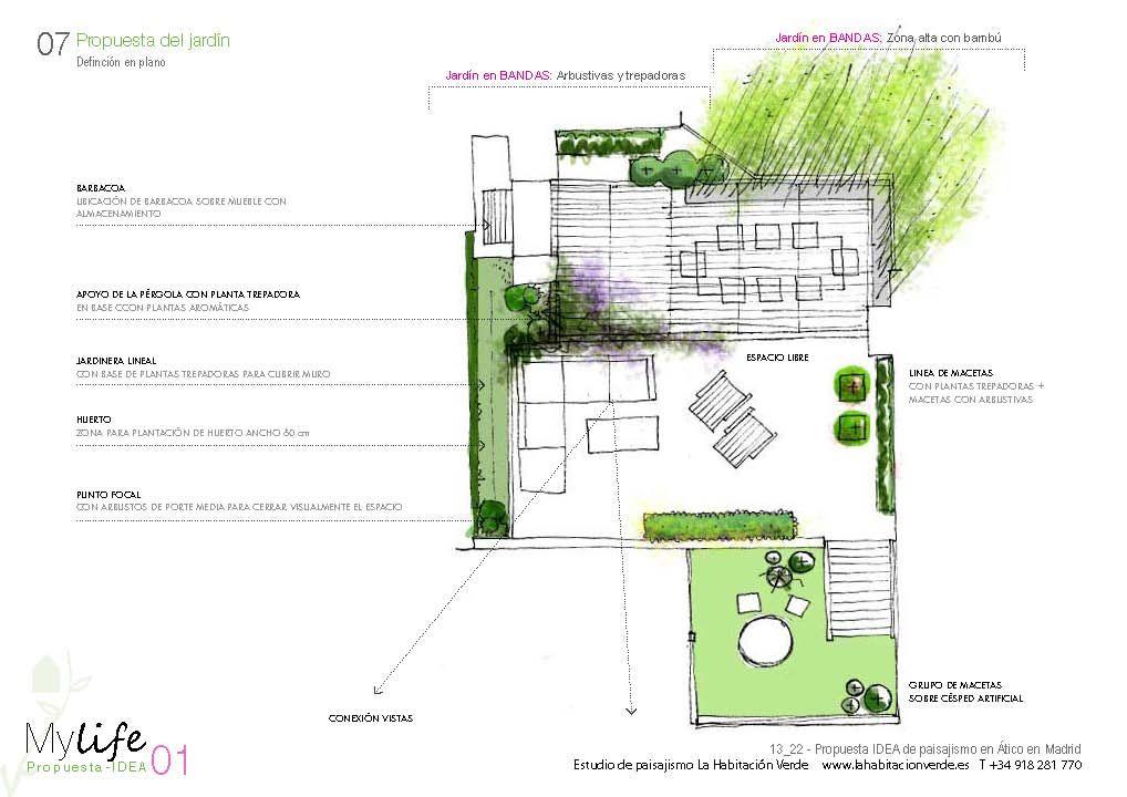 plano de diseño de jardín para terraza con dos niveles | dibujos