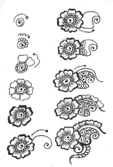 Henn mehendi page 3 henna pinterest - Henne main facile ...