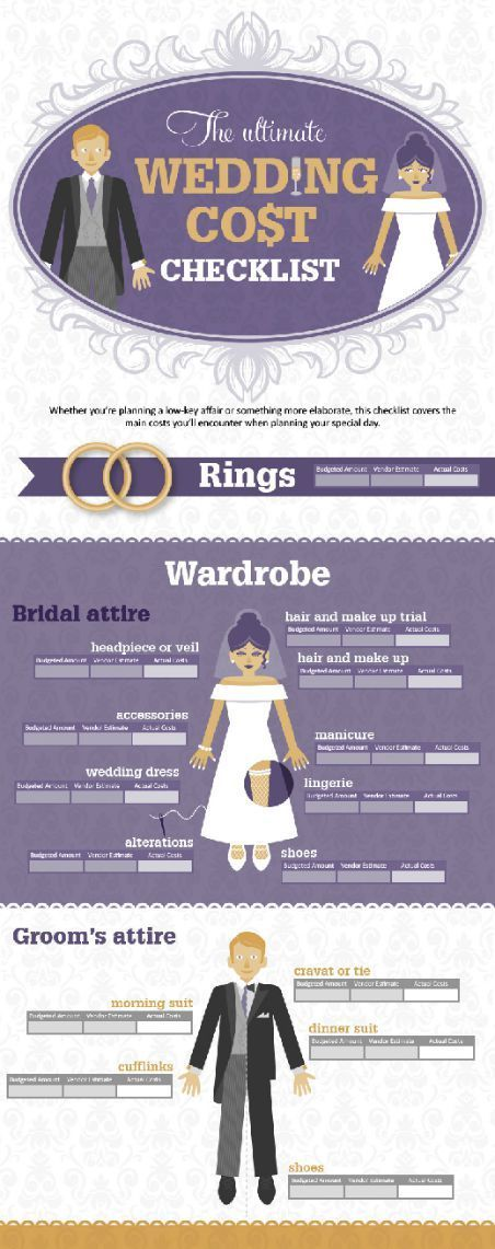 Check out this Guide after you've had your engagement.  The Ultimate Wedding Cost Checklist.