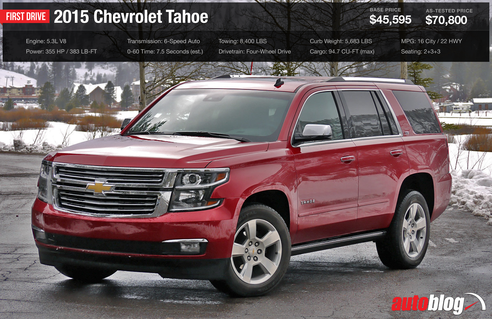 We Review The 2015 Chevrolet Tahoe Quot The 2015 Tahoe Is