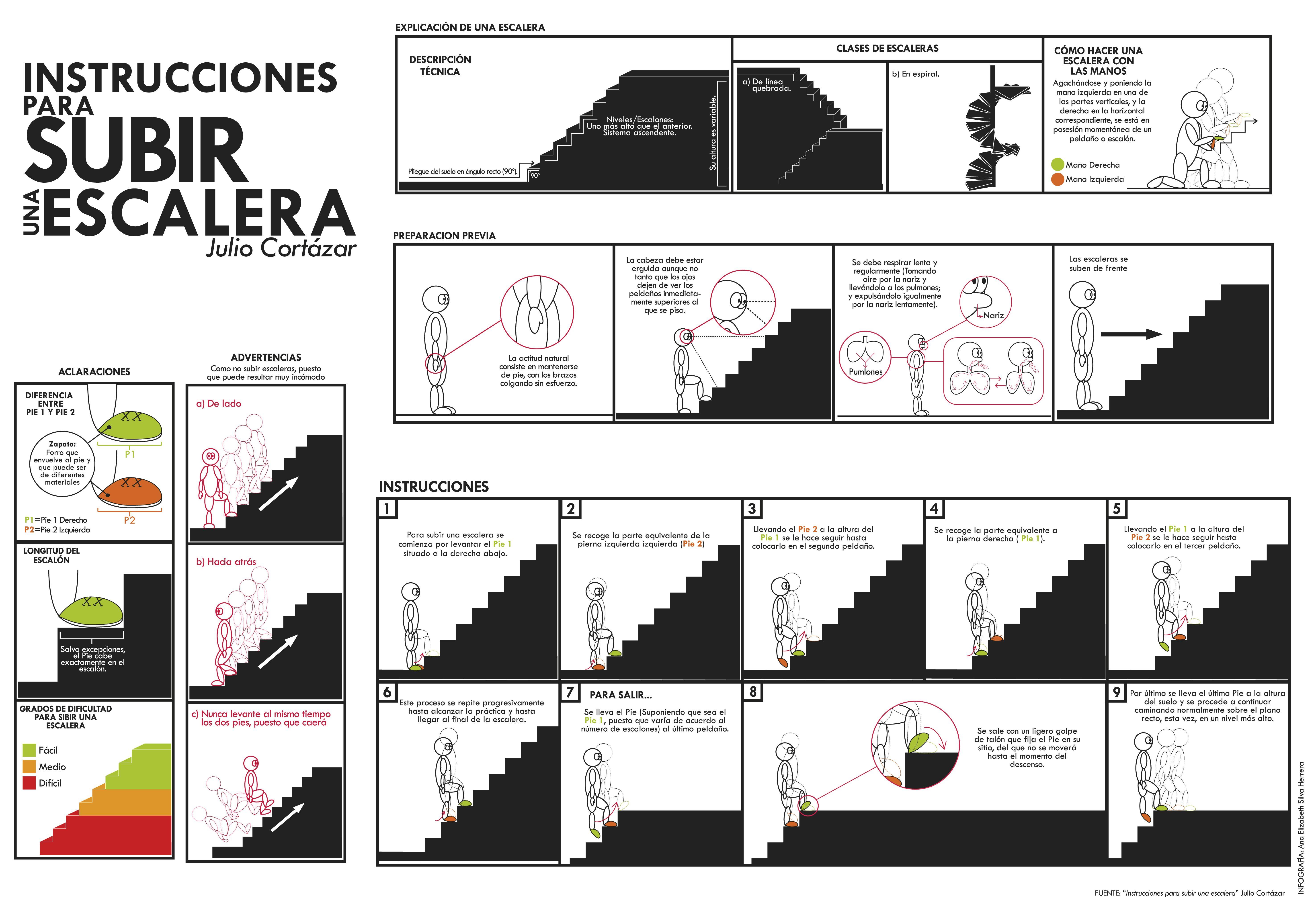 Tomado Del Texto De Julio Cortázar Instrucciones Para Subir A Una Escalera Subiendo Escaleras Fondos De Dinosaurios Cortazar