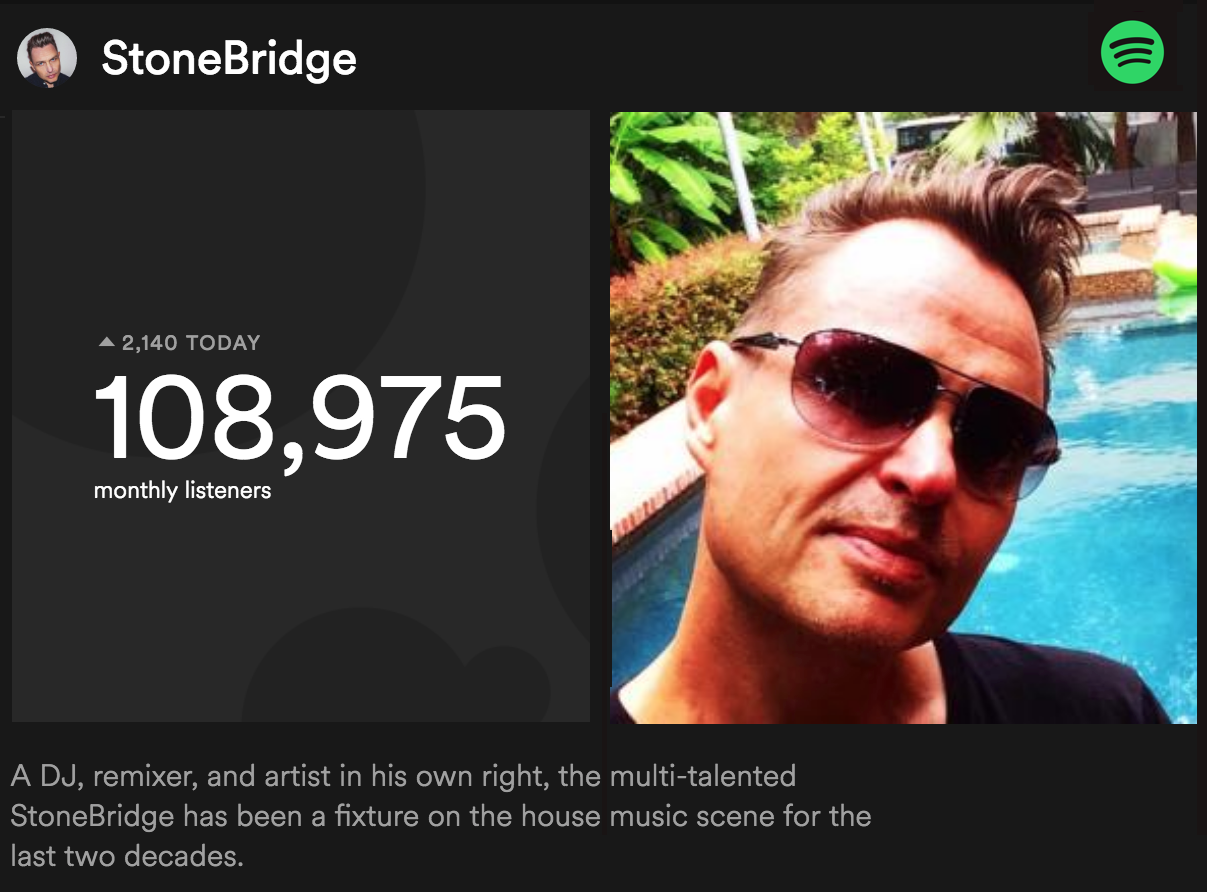 Feeling the love on Spotify - thank you guys, so awesome! #stonebridge #spotify