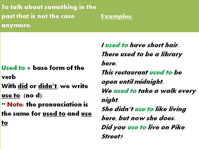 Forum Learn English Fluent Landthe Grammar Rules Of
