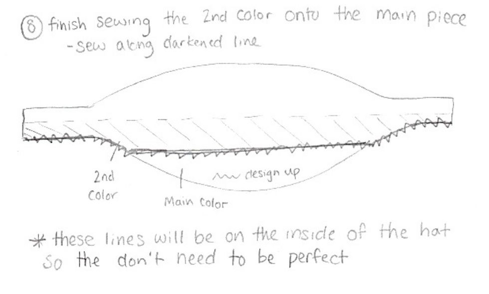 The way it is...: DIY pattern for surgical scrub or chemo hat ...