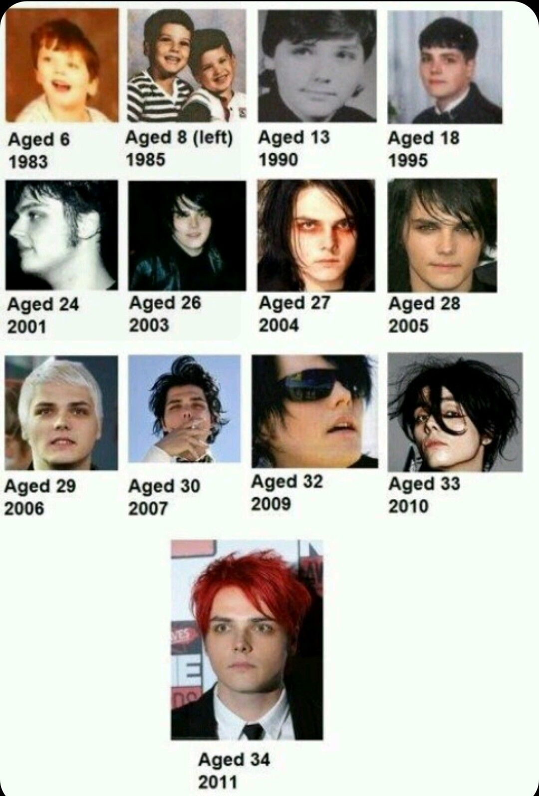time lord | gerard way in 2019 | my chemical romance, gerard