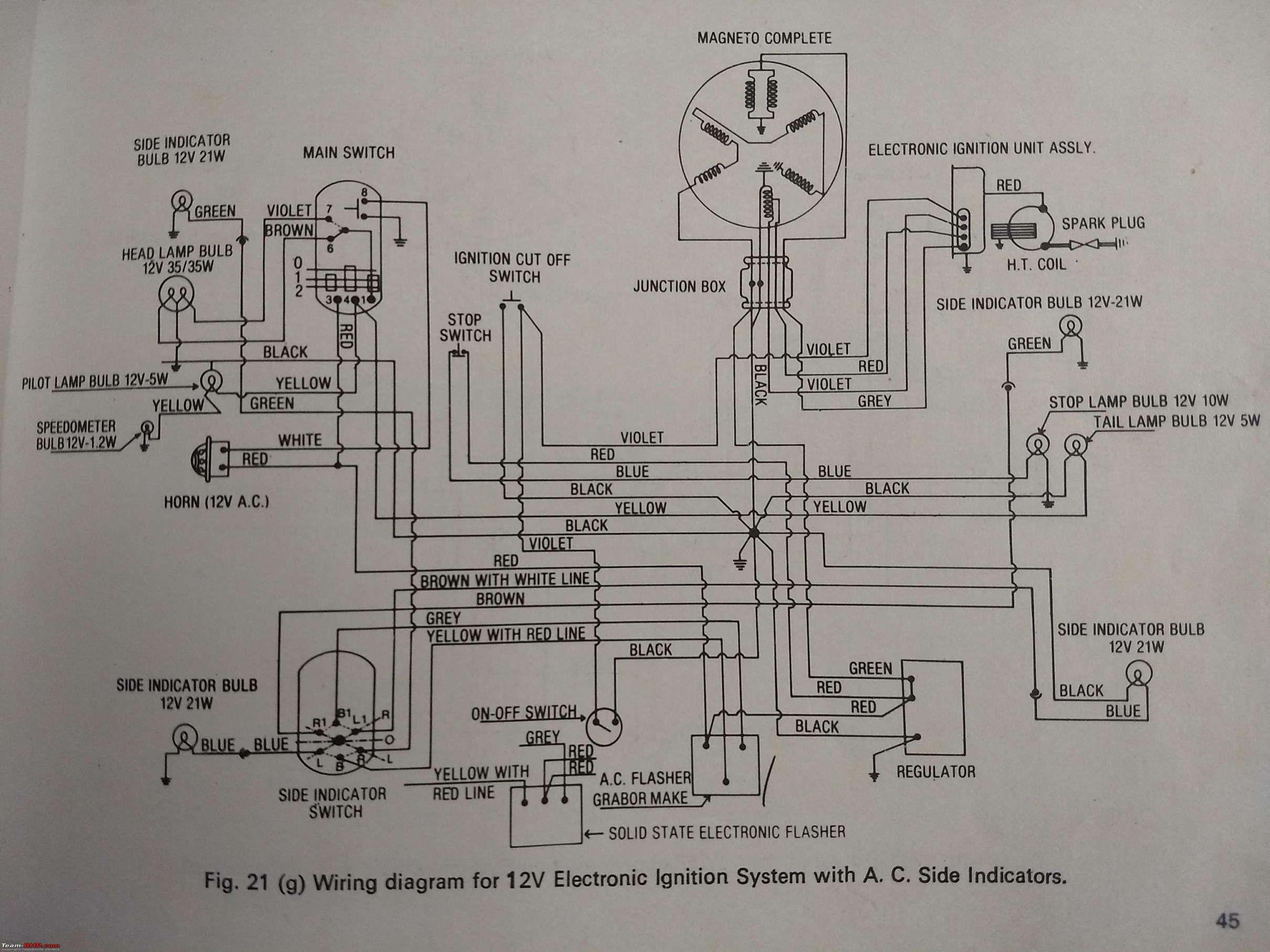 12 Bajaj Pulsar 150 Electrical Wiring Diagram Wiring Diagram Wiringg Net In 2020 Electrical Wiring Diagram Diagram Design Diagram