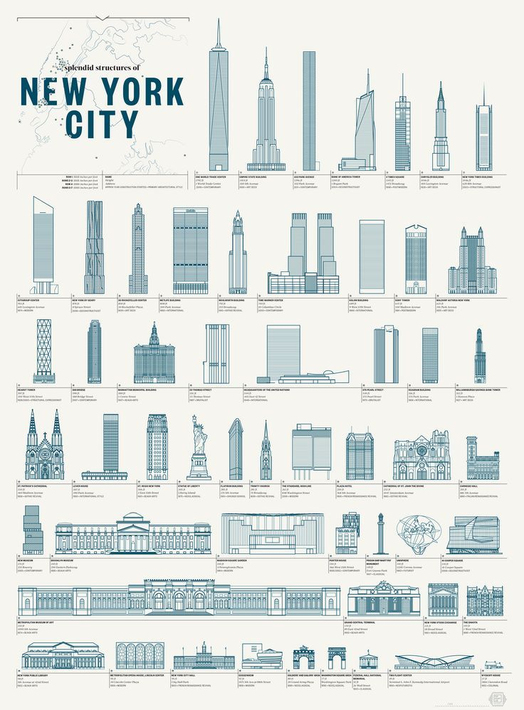 This Schematic Of Nyc Structures Shows The City S Icons In Blueprint Style 6sqft New York Buildings New York City New York Architecture