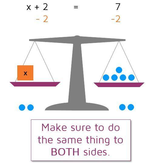 Solving One-Step Equations Equation, Algebra and Homeschool math - balancing equations worksheet template