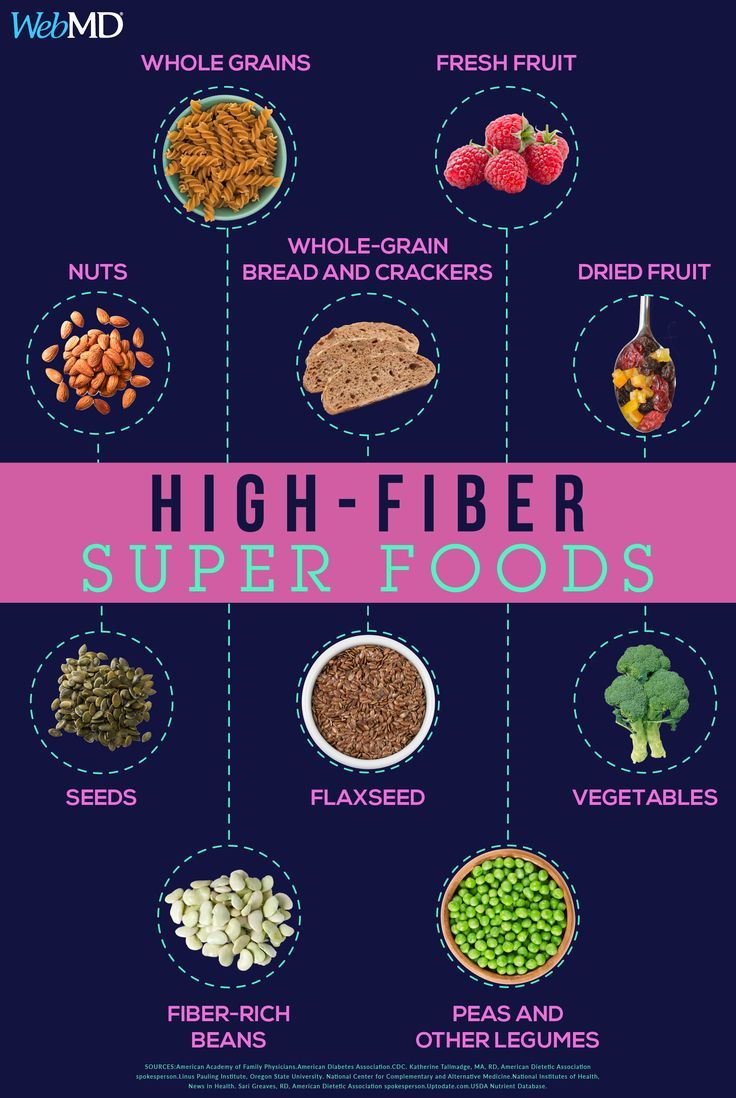 Super Shock Shadow Falling Up High fiber foods, Fiber