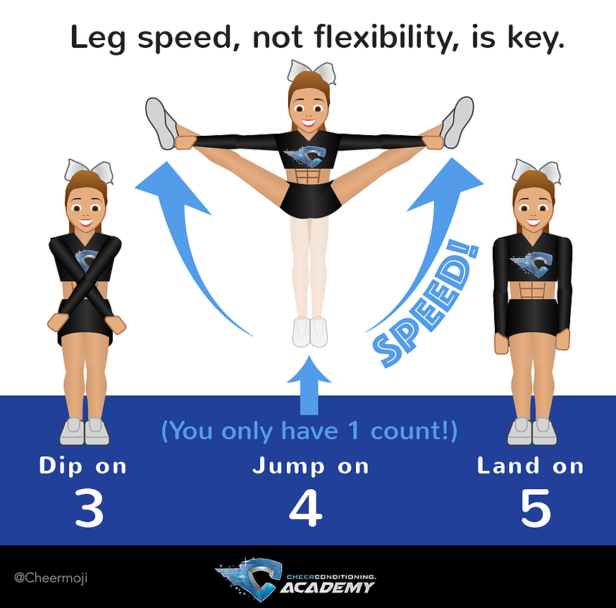 Cheer Conditioning & Drills for Jumps #cheerworkouts