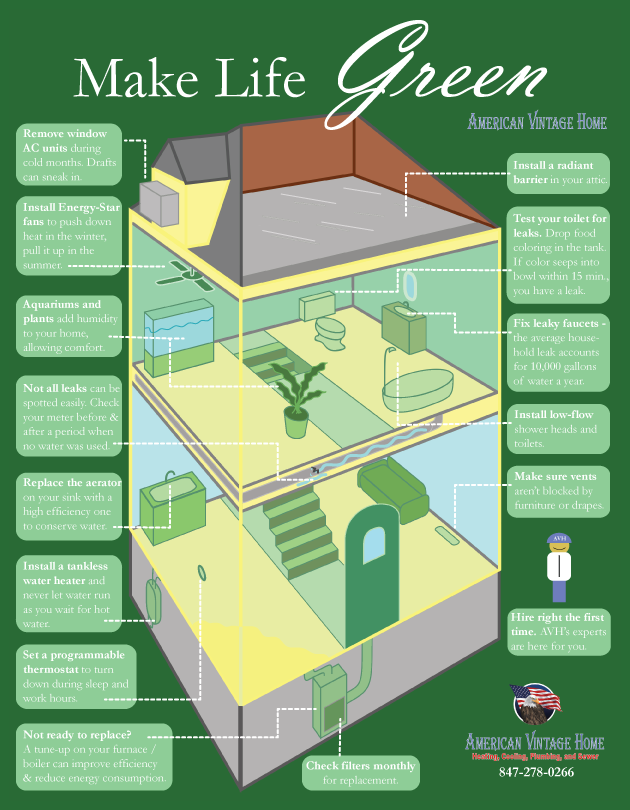 American Vintage Home, Go Green tips for your home