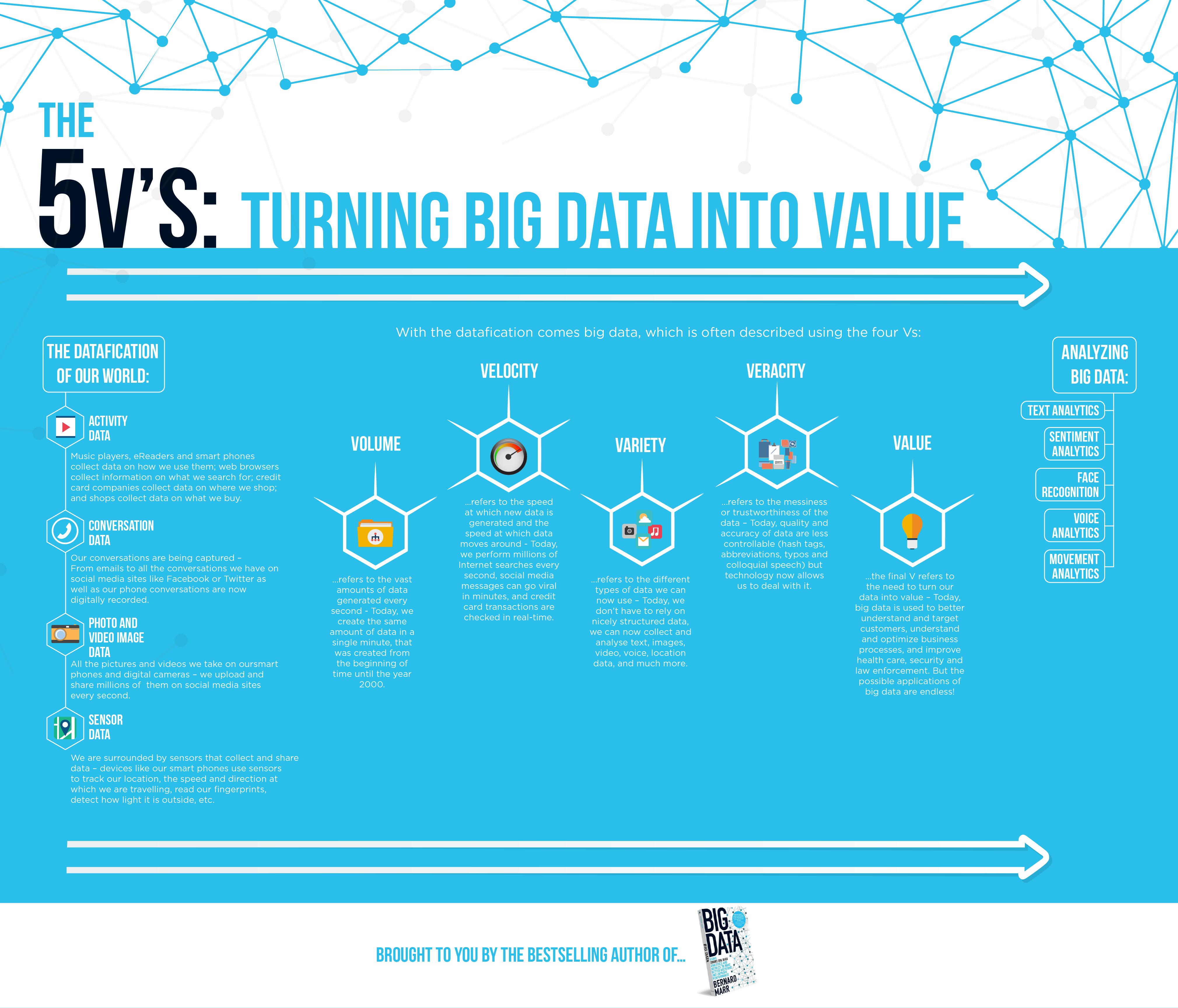 Bor55 Png 4039 3458 Big Data Data Data Science