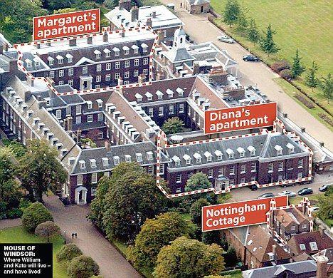 Richard Kay Palace Move Poses Wills Di Lemma Statue Of Diana To Replace One Of His Namesake Nottingham Cottage Kensington Palace Kensington Palace Apartments