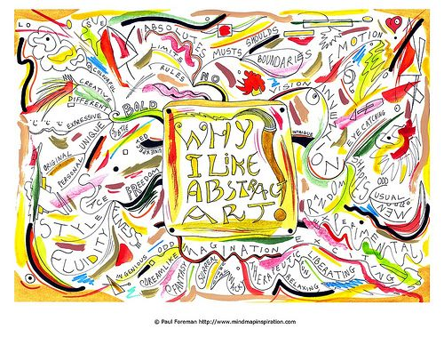 Why I Like Abstract Art Mind Map Mind Map Art Abstract Writing Mind Map