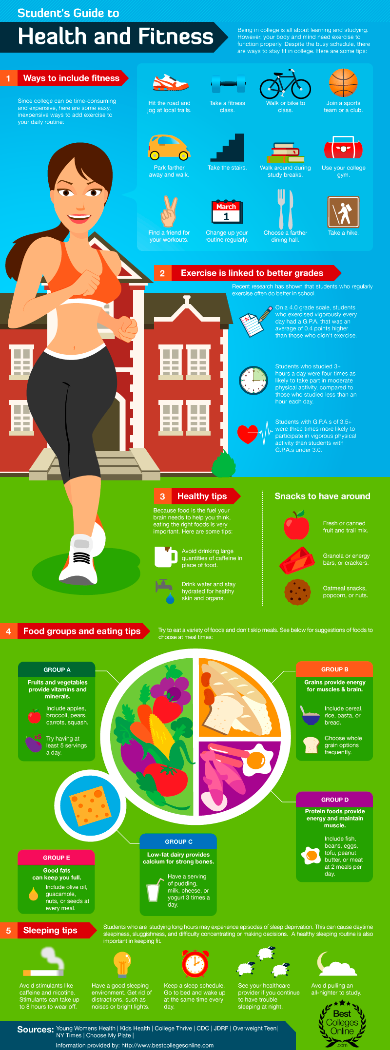Help your kids stay in shape even when they're off to college - Student's Guide to #Health and #Fitness bodelogix.com