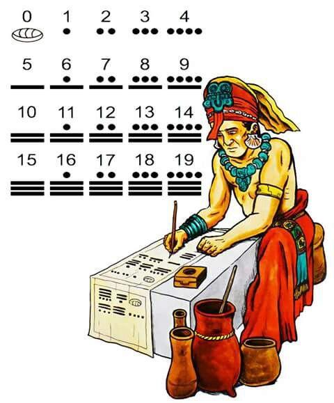 El alcance de los números en el México antiguo. Frank Díaz