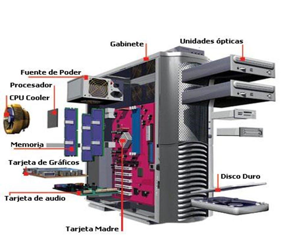 Dibujos Sobre La Computadora Y Sus Partes What Is Computer Computer Hardware Build Your Own Computer