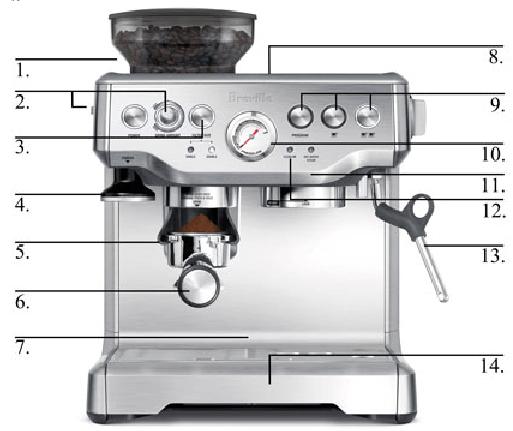 Breville Bes870xl Barista Express Espresso Machine Review Why It S Worthy Best Espresso Machine Espresso Coffee Machine Coffee Machine