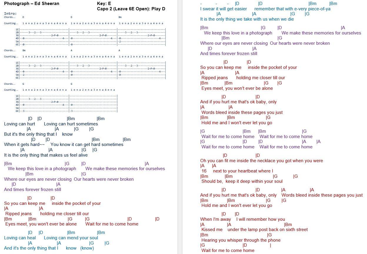Resultado de imagen para acordes en guitarra acustica de resultado de imagen para acordes en guitarra acustica de photograph ed sheeran hexwebz Choice Image