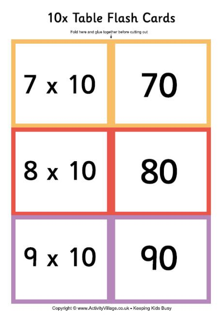 10 times table - folding flash cards