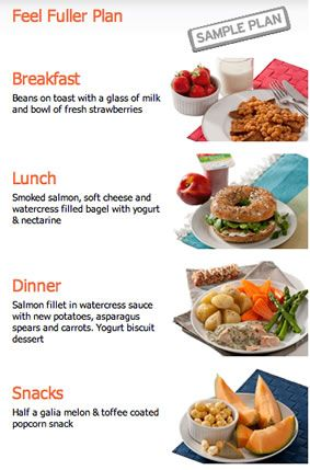 The Most Popular Diets Today Easy Diets Diet Meal Plans Healthy Snacks