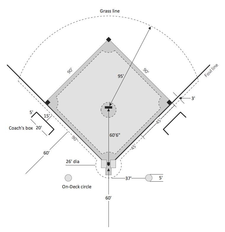 Design Elements Baseball Fields In 2020 Baseball Wallpaper Baseball Diagram