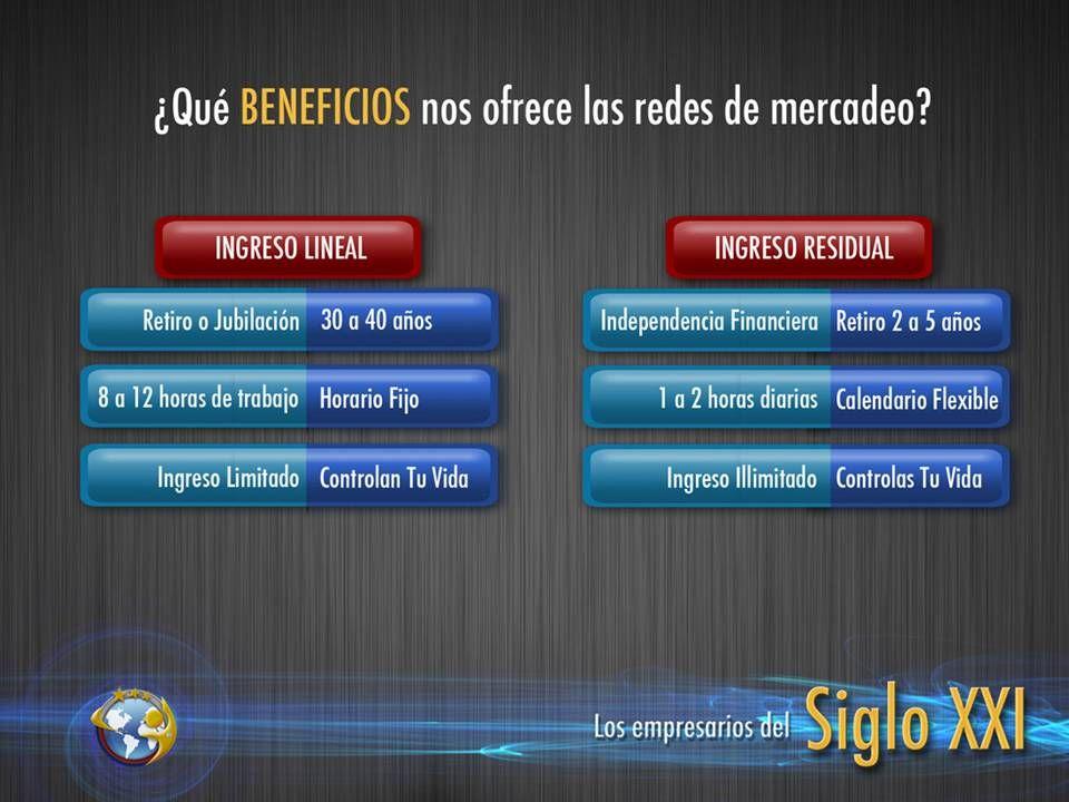 beneficios redes 4life