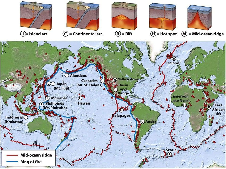 5es explore plate tectonics plate tectonics volcano and activities 5es explore plate tectonics gumiabroncs Choice Image