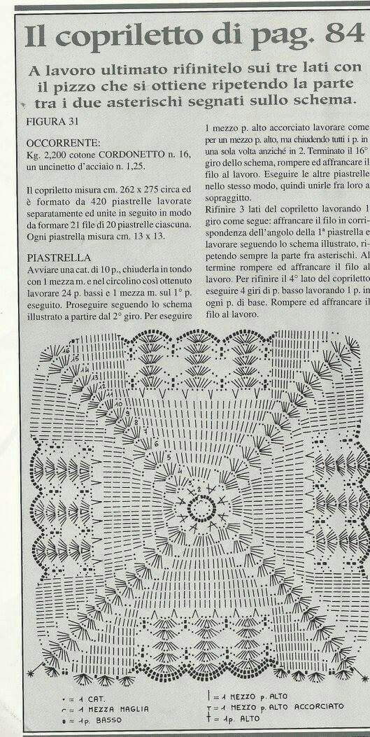 Pin de Mel Garcia Tello en Grannys | Pinterest | Cuadrados de la ...