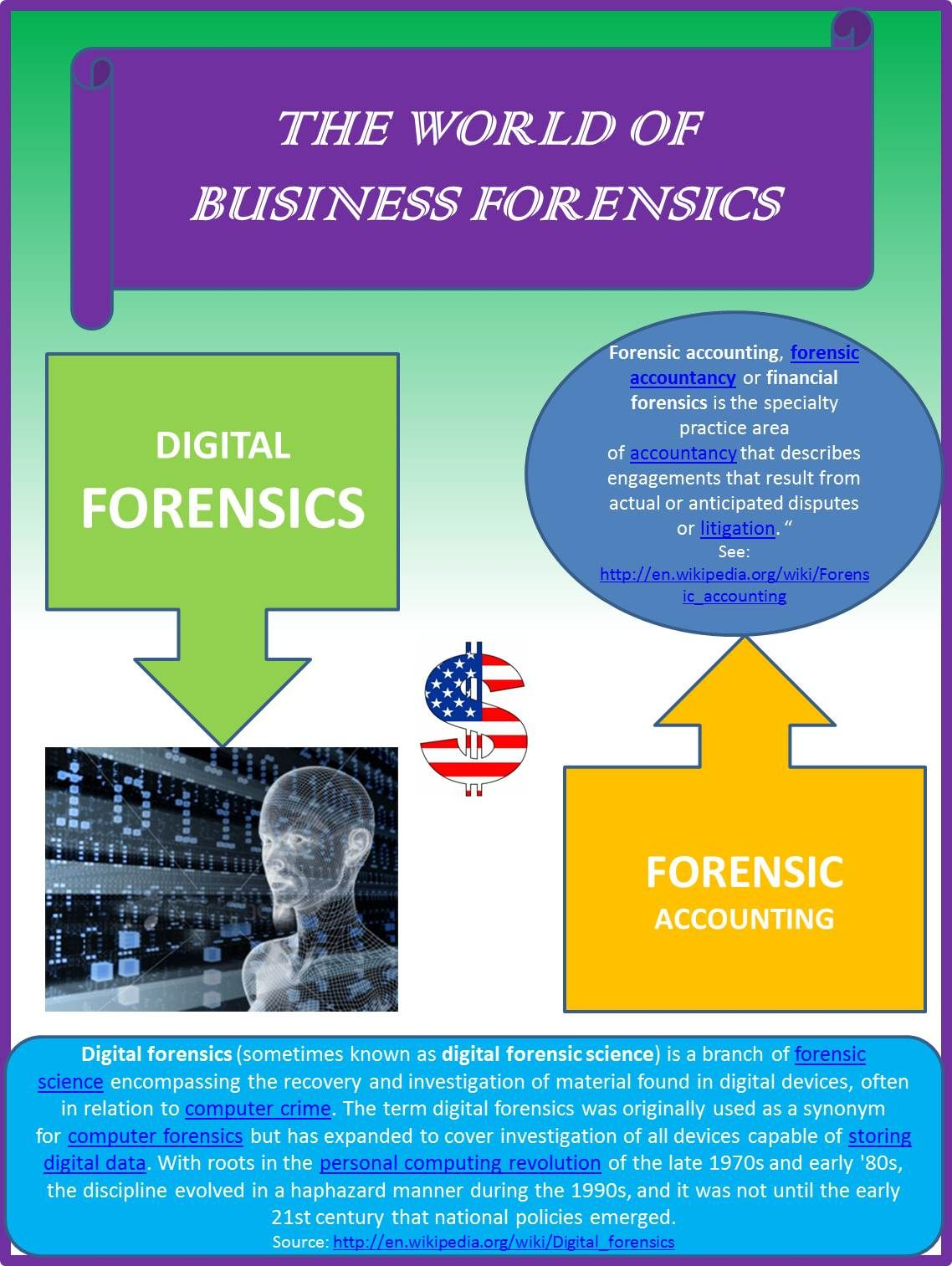 Forensic5 | Caribbean Conference on Business Forensics | Pinterest