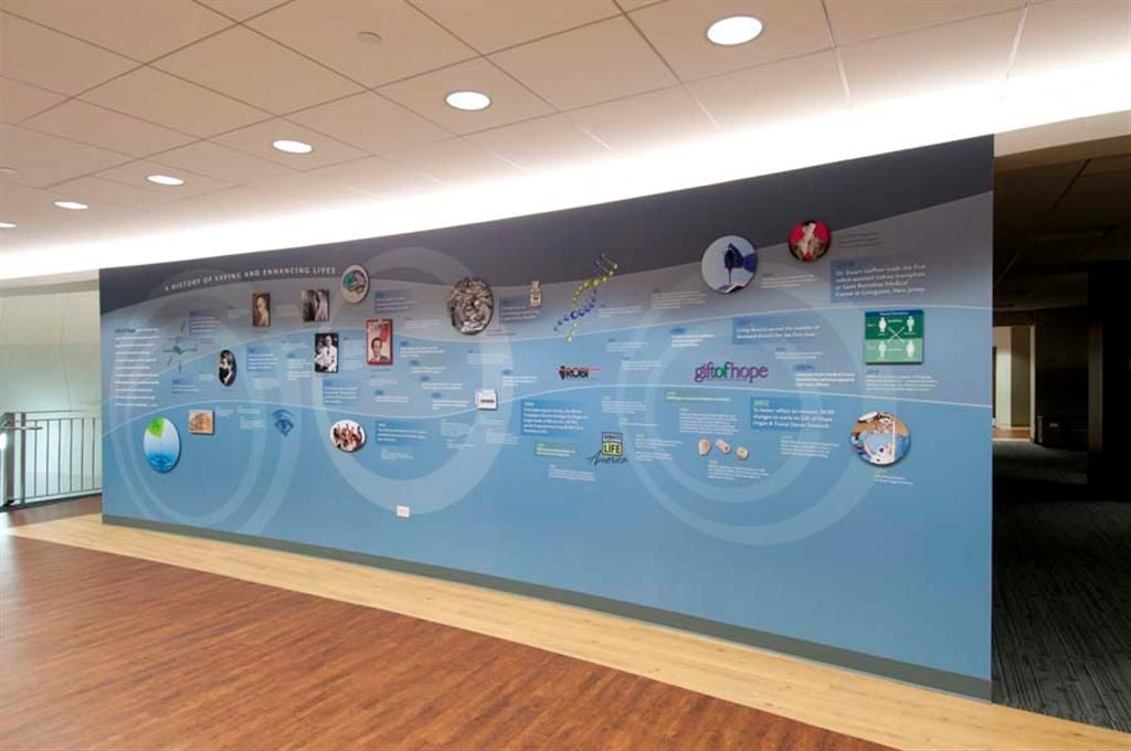 Gift of Hope Timeline wall highlighting significant dates