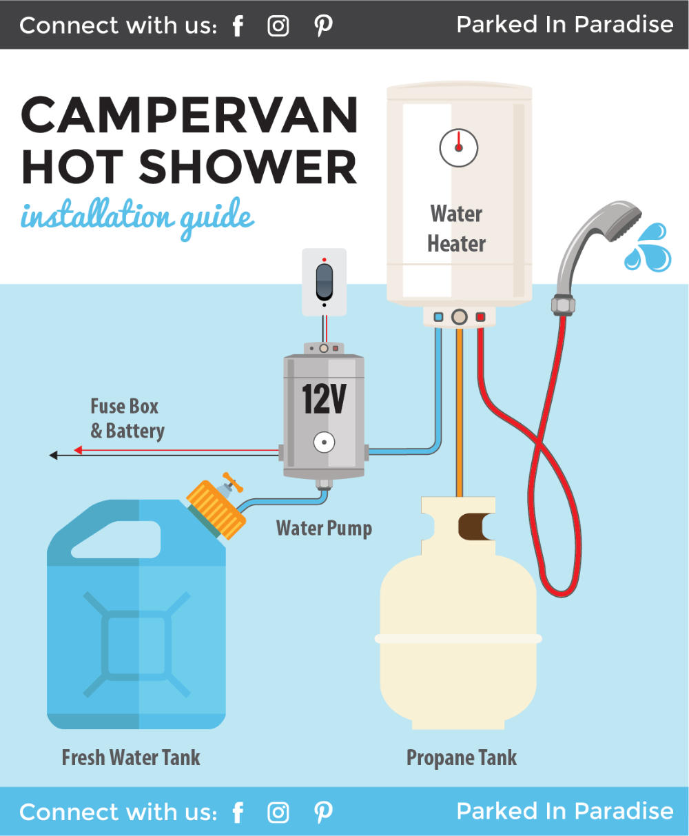 Installing A Portable 12v Water Heater In A Camper Van Van Life